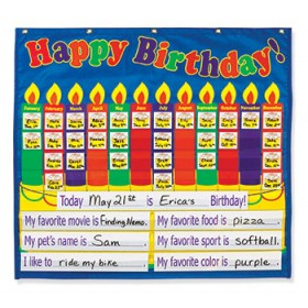 Birthday Pocket Chart 35 X 33